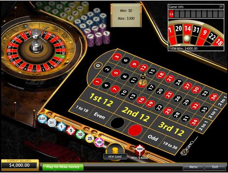 Top Futuristic Online Slots You Should Try